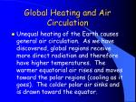global heating and air circulation