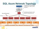 sql azure network topology