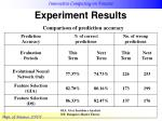 experiment results29