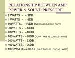 relationship between amp power sound pressure