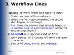 3 workflow lines