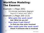 workflow modeling the essence