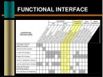 functional interface