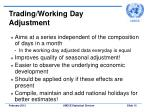 trading working day adjustment