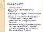 plan aktivnosti