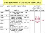 unemployment in germany 1996 2002