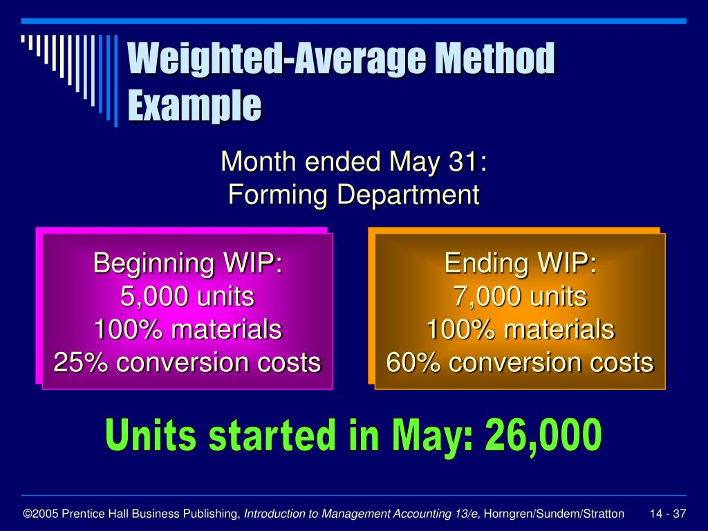 Weighted-Average Method Example