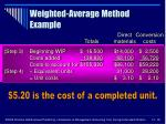 weighted average method example39