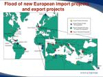 flood of new european import projects and export projects
