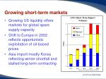 growing short term markets