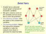 belief nets