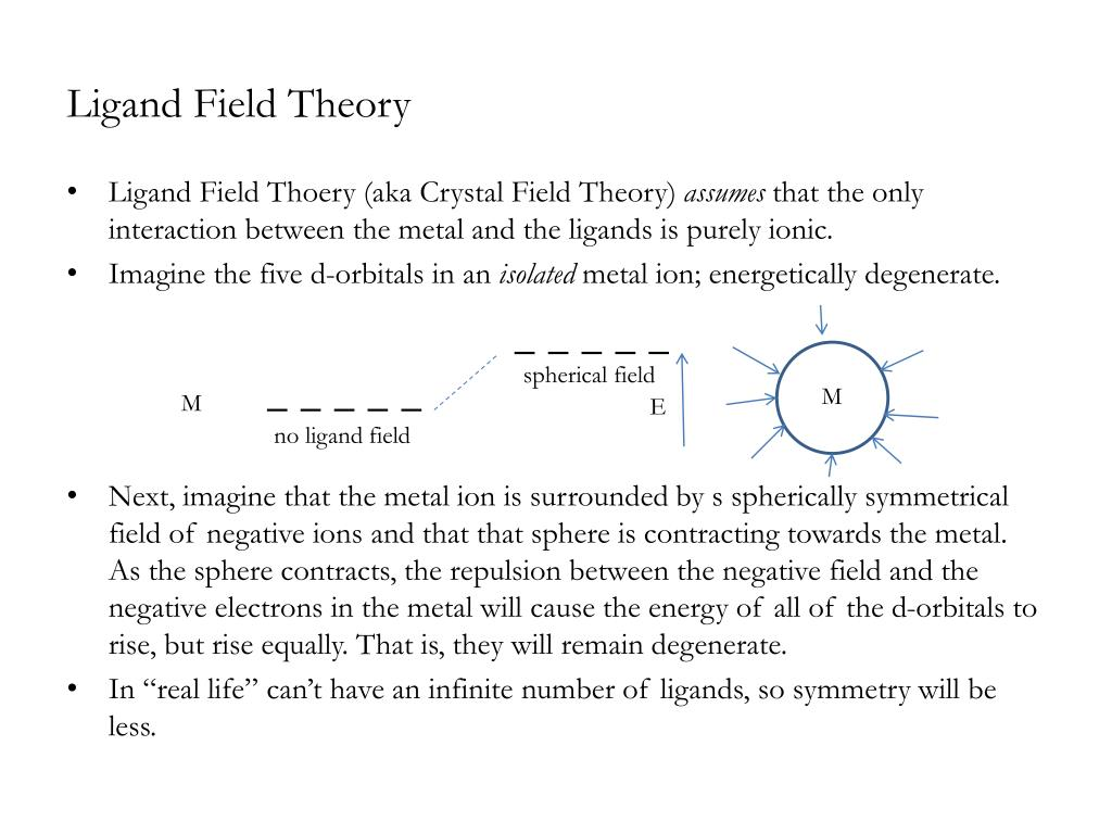 ligand field theory l.