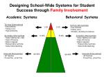 designing school wide systems for student success through family involvement