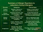 summary of allergic reactions to laboratory animal allergens
