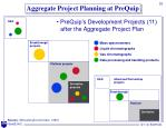 aggregate project planning at prequip