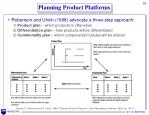 planning product platforms