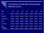 convention center non construction benefits cont