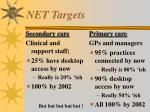 net targets