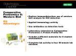 comparative proteomics ii western blot kit advantages