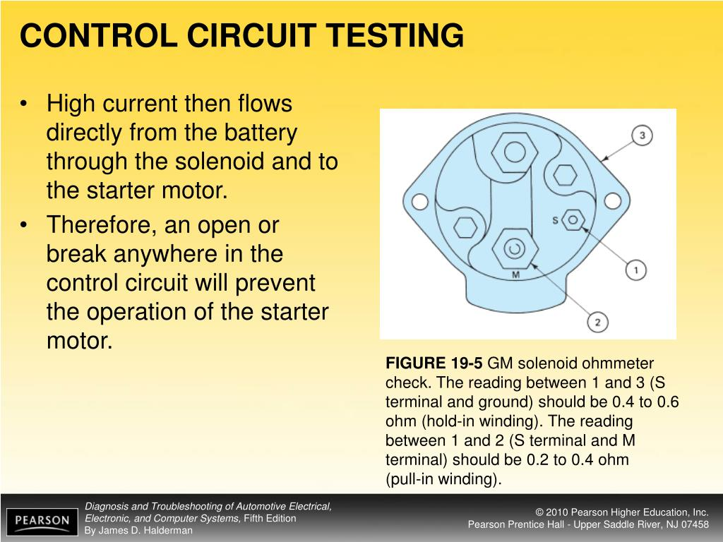 CONTROL CIRCUIT TESTING