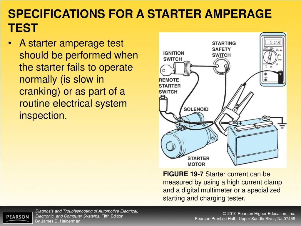 SPECIFICATIONS FOR A STARTER AMPERAGE TEST