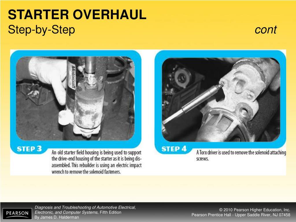 STARTER OVERHAUL