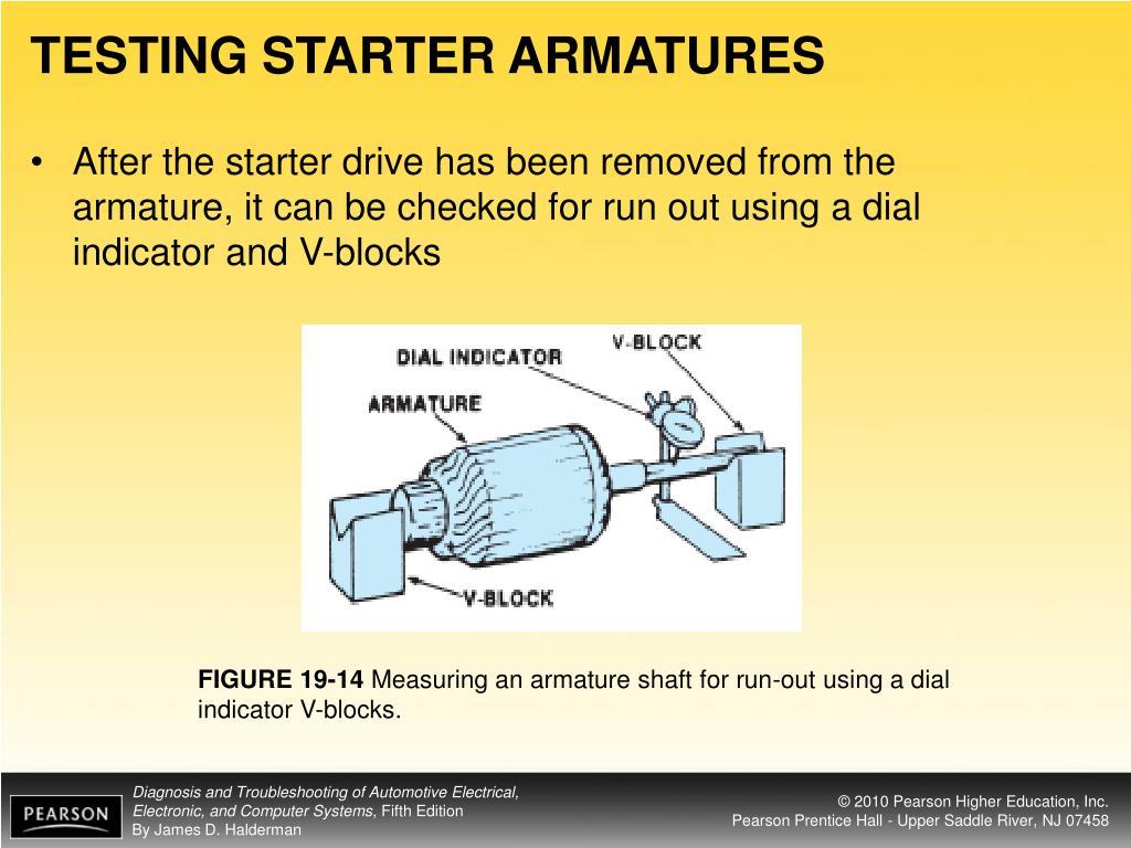 TESTING STARTER ARMATURES