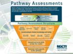 nocti job ready assessment blueprint14