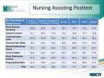 nursing assisting posttest