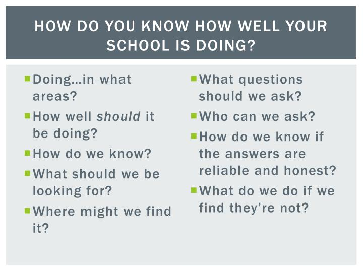 HOW DO YOU KNOW HOW WELL YOUR SCHOOL IS DOING?