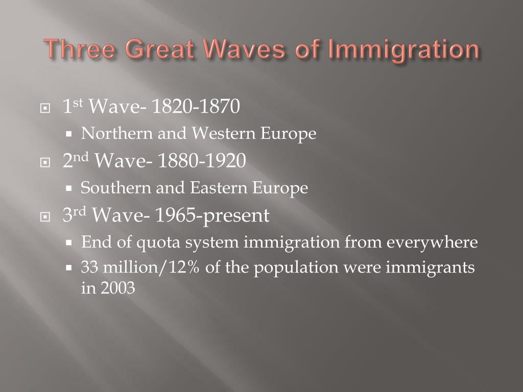 Three Great Waves of Immigration