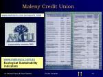 maleny credit union