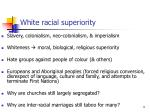 white racial superiority