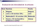 evaluaci n de intensidad de la urticaria