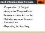 need of standardised formats