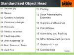 standardised object head