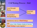 cap rating process hull7