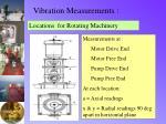 vibration measurements23
