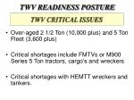 twv critical issues