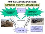 twv readiness posture