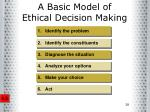 a basic model of ethical decision making