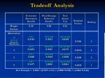 tradeoff analysis43