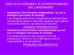 area di autonomia e di interdipendenza dell infermiere