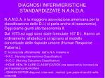 diagnosi infermieristiche standardizzate n a n d a