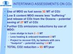 intertanko assessments on co 2
