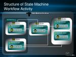 structure of state machine workflow activity