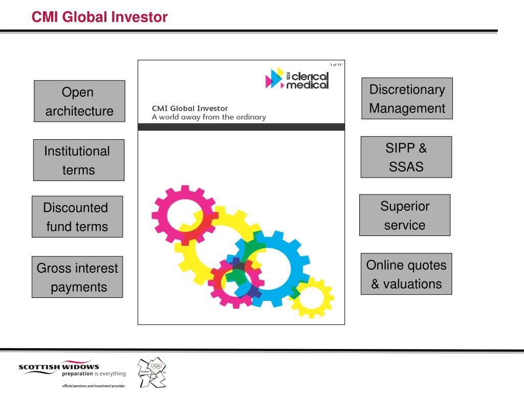 CMI Global Investor