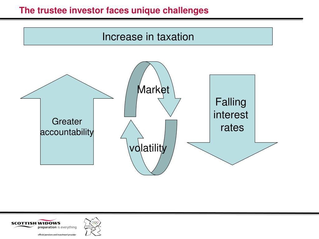 The trustee investor faces unique challenges