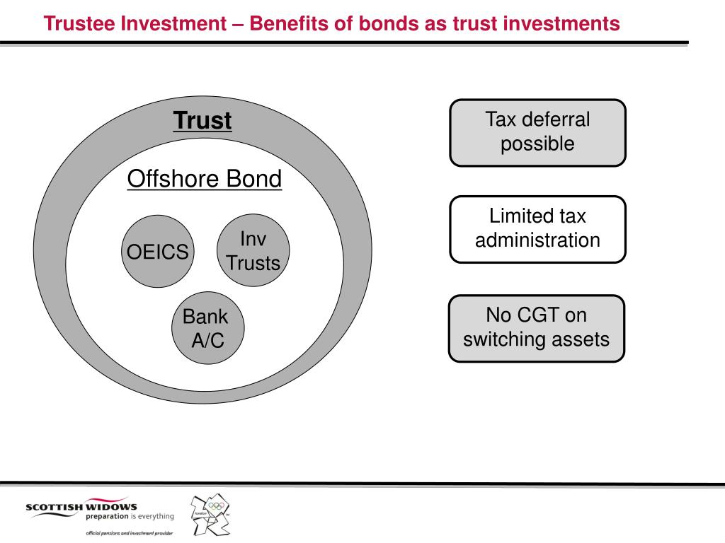 Trustee Investment – Benefits of bonds as trust investments