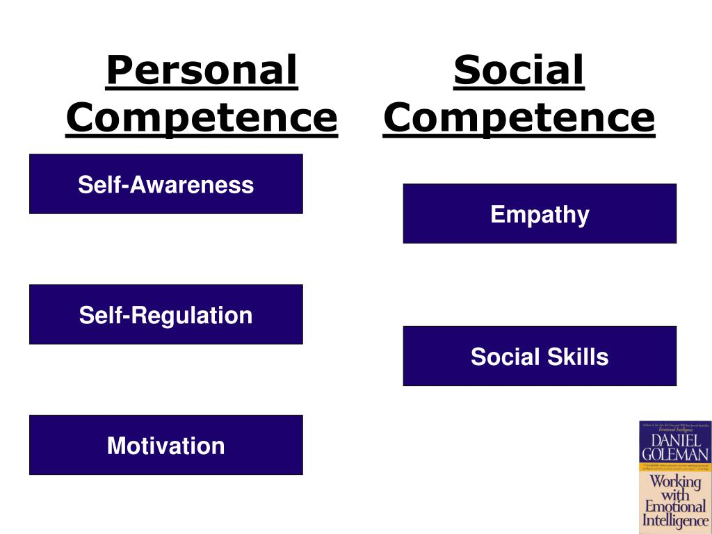 personal competence l.